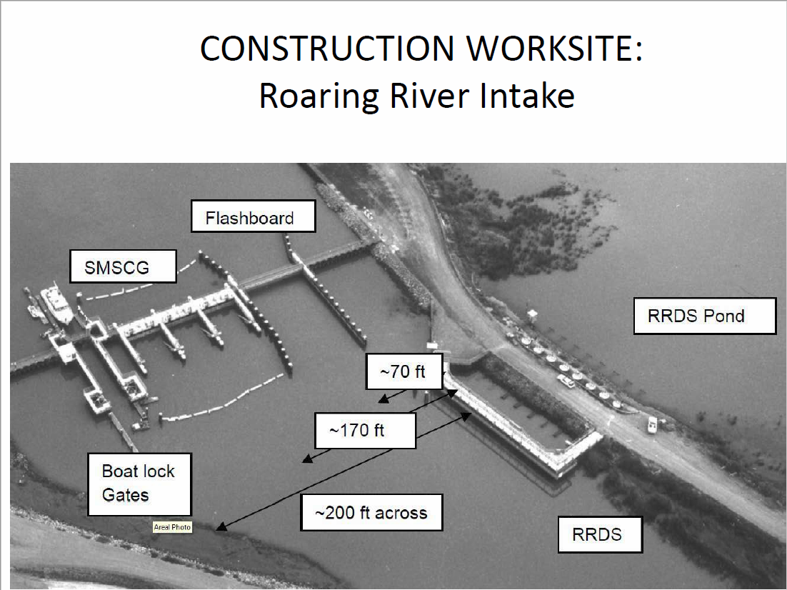 Roaring River Dredging Temporary Closure Aerial